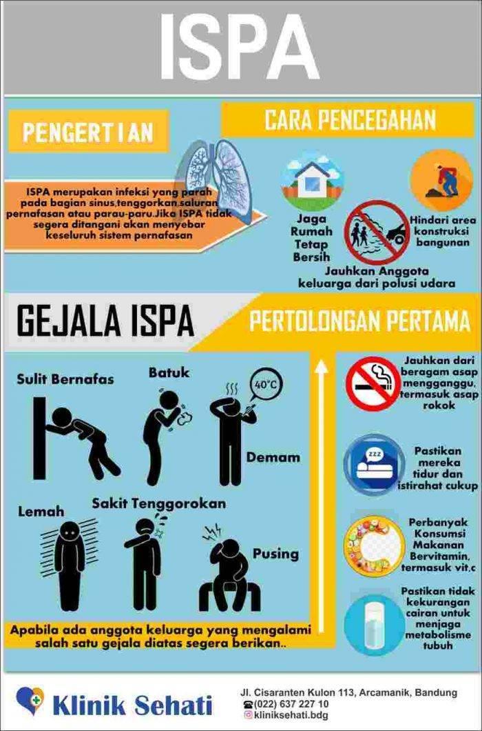 poster ispa