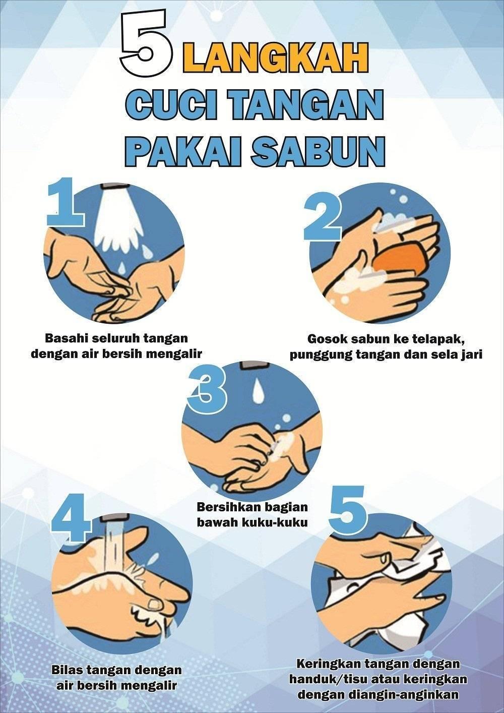 Poster Cuci Tangan Dengan Sabun Mirror Advertising