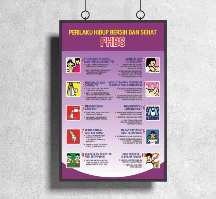 Poster Perilaku Hidup Bersih dan Sehat